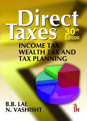an examination of the idea of direct taxation of property taxes You forgot to report some income on your 1040 or just got an amended k-1 in the mail what should you do.