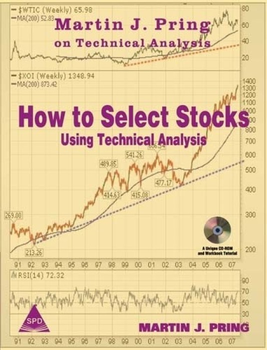 How to select stock for option trading