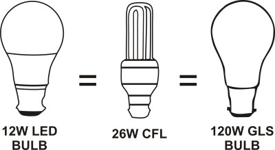 12W-1380-lumens-White-LED-Bulb-