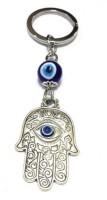 Aura Feng Shui Goodluck Palm Evil Eye Imported Locking Keychain (Blue, White, Silver)