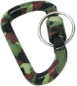 GoGifts Army Design Carabiner-GRN Locking Key Chain - Multicolor