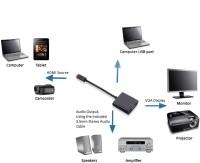 ROQ Micro HDMI Male To VGA Female With Sound HDMI Cable (Black)