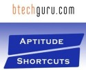 Btechguru Aptitude Shortcuts Online Course - Voucher