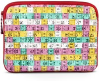 Happily Unmarried Laptop Sleeve 15 Inch Sleeve/Slip Case (Pink-17)
