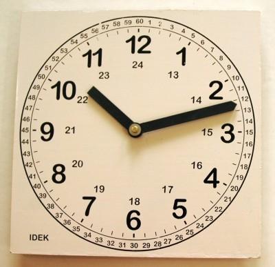 IDEK Clock and Protractor