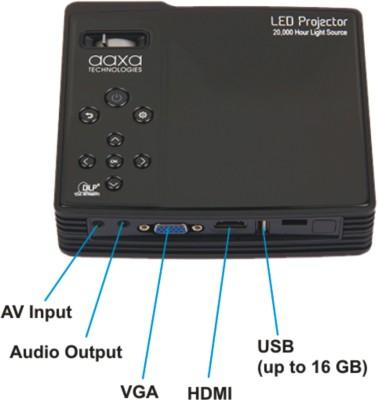Aaxa LED Showtime 3D- 450 Portable Projector (Black)