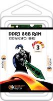 Eastern Digital Original DDR3 8 GB (1 x 8 GB) Laptop SDRAM (ED29201506-36)