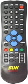 Swiftech Sun Direct Normal Remote Controller