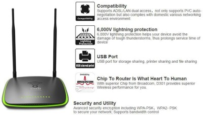 Tenda DH301 Wireless N300 ADSL2+ High Power Modem Router with USB port (Black, Green)