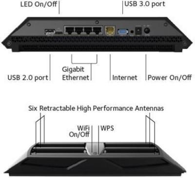 Netgear AC3200 Nighthawk X6 Tri-band Wi-Fi Router (R8000)