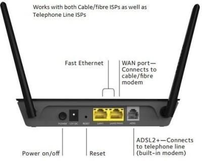 Netgear D1500 N300 WiFi Modem Router