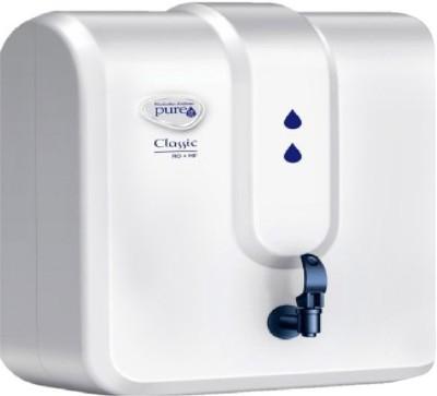 Pureit Classic 9.12L RO MF Water Purifier