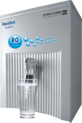 Eureka Forbes Aquasure Elegant RO 6L Water Purifier