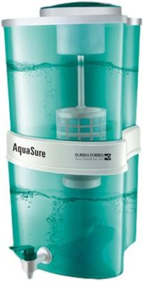Eureka Forbes Aquasure Shakti 15 Litres Water Purifier