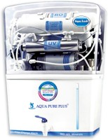 Aqua Nano Pure Grand Plus 15 L RO + UV +UF Water Purifier (Blue, White)